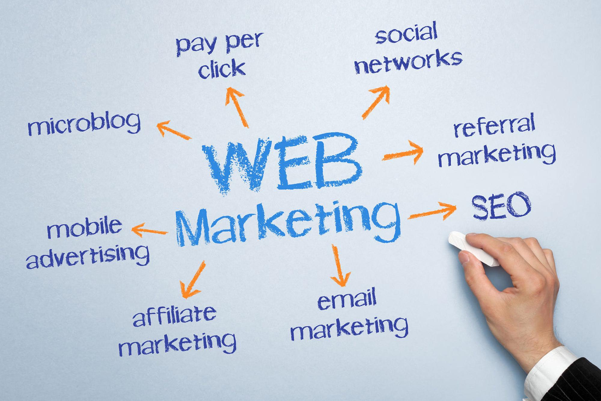 Định nghĩa marketing definitioncần biết